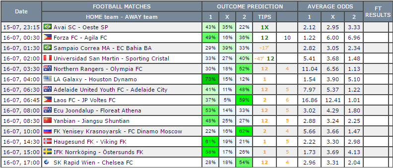 Soccer 6 predictions today lifeonmars eu