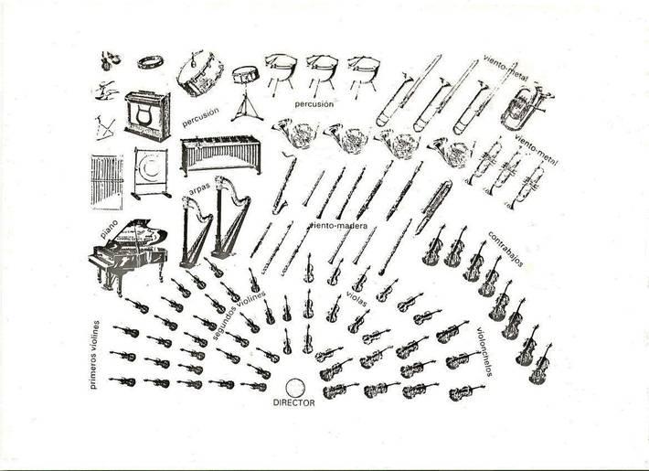 Música CEP Doramas Sexto: Ficha: Colocación de la orquesta