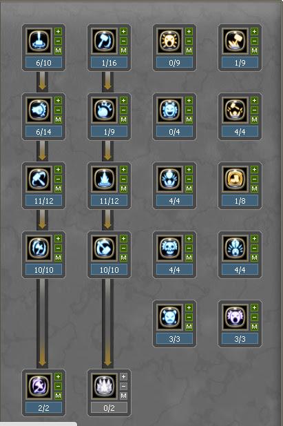 Chaser Skill Build Dragon Nest