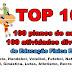 Material: TOP 100 Educação Física Escolar - 100 planos de aulas + 100 atividades