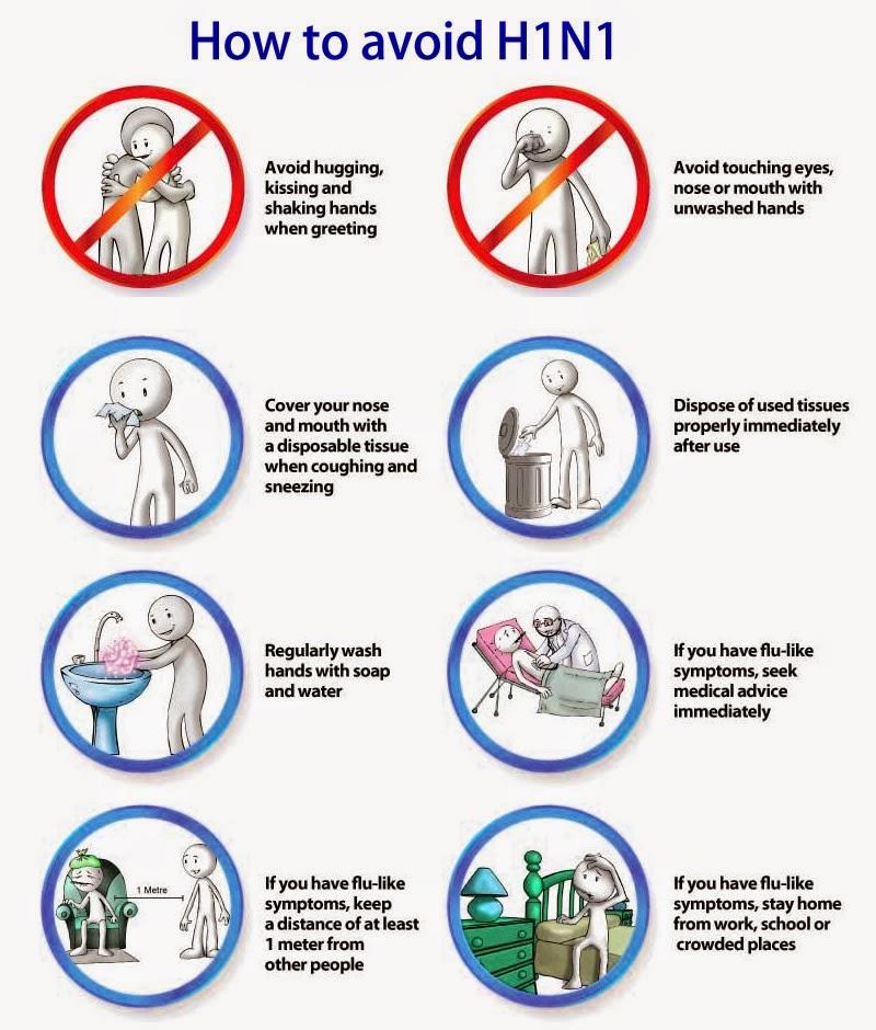 Neemnet: SWINE FLU (H1N1 VIRUS) REMEDIES & OTHER DETAILS