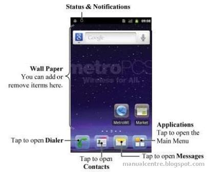 Using Home Screen - Read on page 31