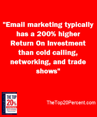 Email marketing typically has a 200% higher Return On Investment than cold calling, networking, and trade shows