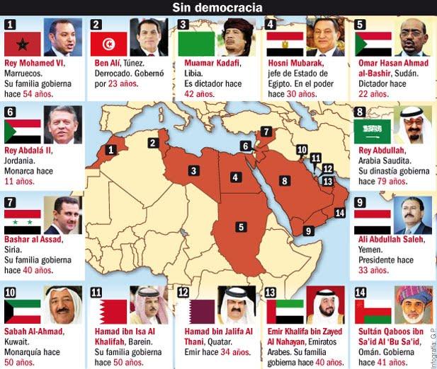 mundo arabe com: