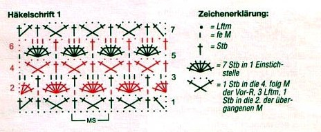 modele crosetate- scheme si video, Crochet Patterns