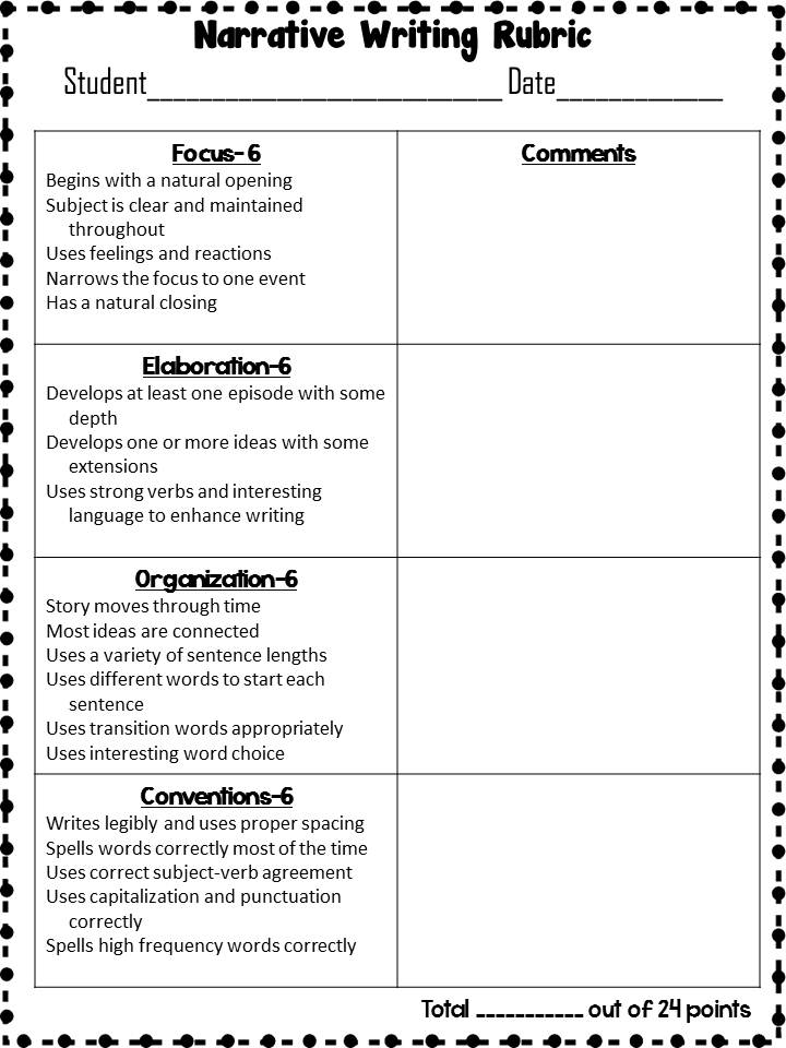 Rubric for Middle School Students MiddleWeb Rubrics Image