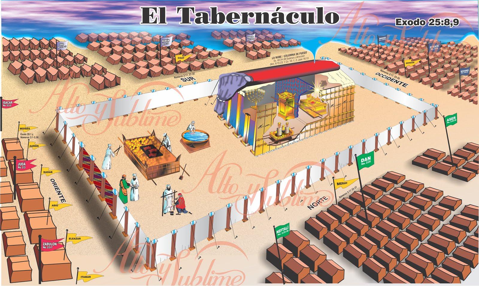 Foto de el tabernaculo 4