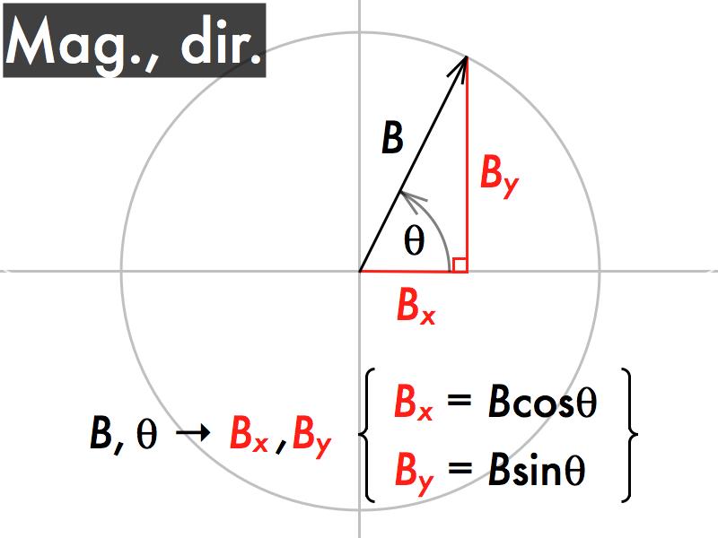 Rational trigonometry  Wikipedia