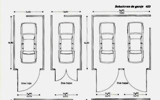 Arquitectura habitacional tomo ii plazola arq recursos for Dimensiones arquitectonicas