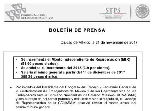 COMISIÓN NACIONAL DE SALARIOS MÍNIMOS APRUEBA INCREMENTO DE 5 PESOS AL MÍNIMO A PARTIR DEL 1 DE DIC