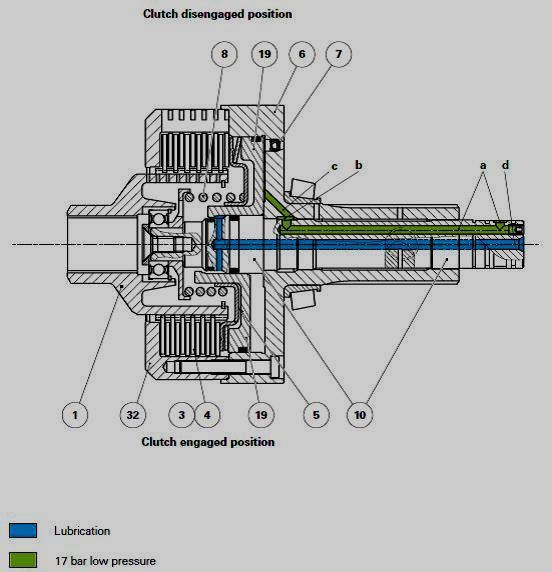 ferguson to30 wiring diagram to free printable wiring diagrams