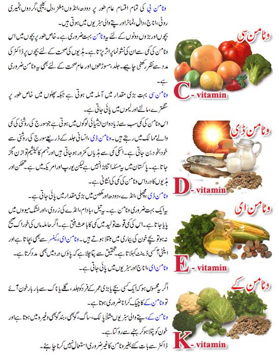 All Vitamin Benefits i...