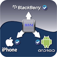 Download Software Aplikasi BBM Android