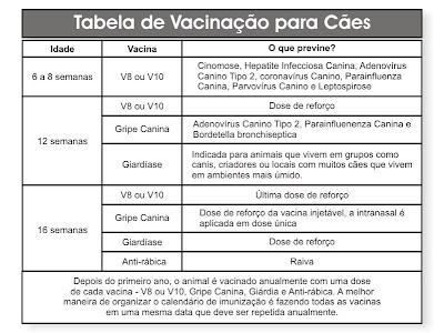tabela+de+vacinacao+de+caes.jpg