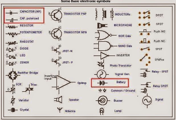 wiring diagrams symbols list wiring image wiring showing post media for electronic wiring diagram symbols on wiring diagrams symbols list