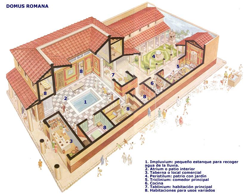 Mare nostrum la casa romana - La casa romana ...