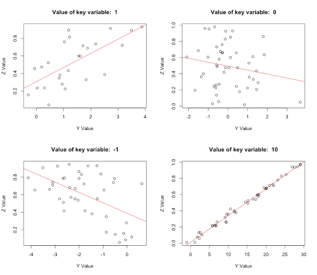 Multiple plots in R: lesson zero