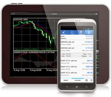 Trading forex dengan windows phone