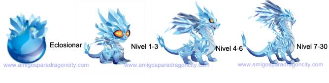imagen del dragon glacial creciendo