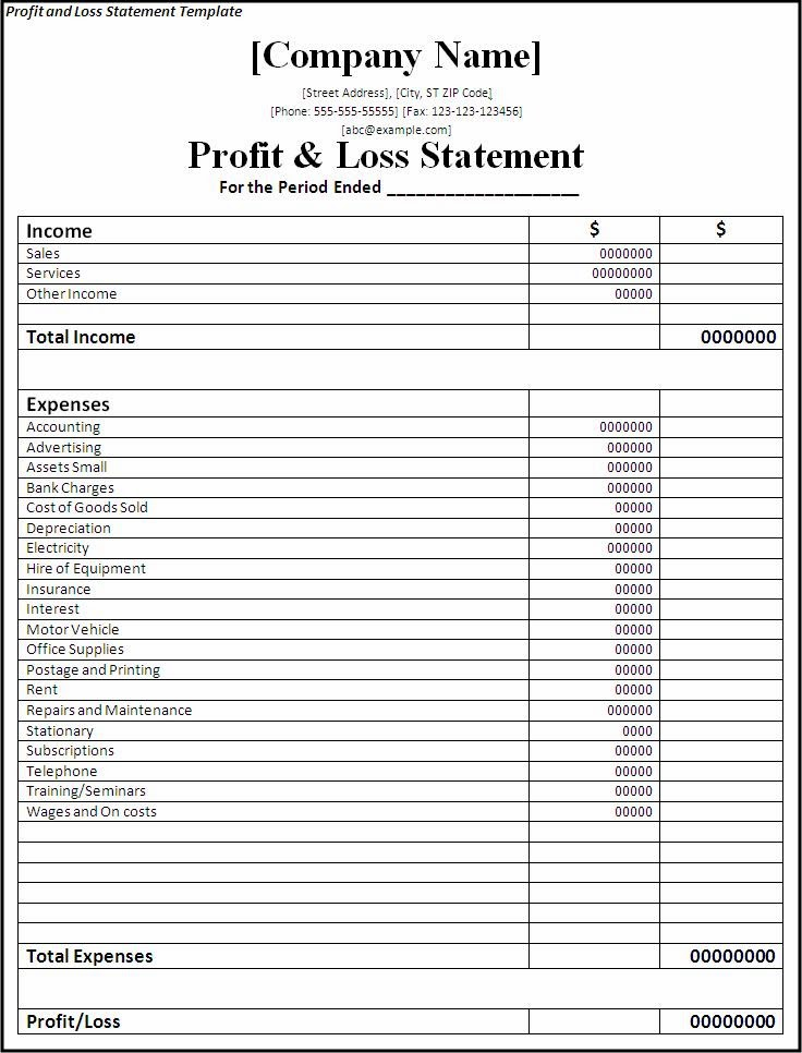 Profit Loss Statement Template - Profit and loss analysis template