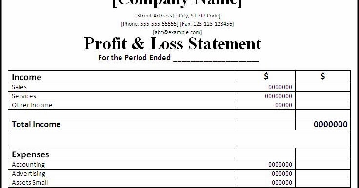 Profit Loss Statement Profit And Loss Statement Template Profit And