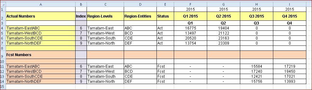 Sumifs date range in Sydney