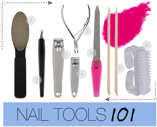 When Giving Yourself An At Home Manicure Deciding On What Tools To Use Can Be Overwhelming That Said I Decided Put Together A Breakdown Of Several