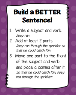 build sentence|build-sentence-grammar-second-grade.gif|Structure_3sir ...