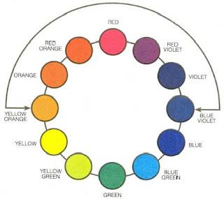 artastic miss oetken 39 s artists analogous colored pastel glue pumpkins. Black Bedroom Furniture Sets. Home Design Ideas
