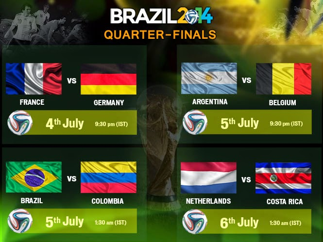 FIFA World Cup 2014 Quarter Finals Live Online Streaming Wallpapers, Predictions, Kick Off Times, Tv Channels