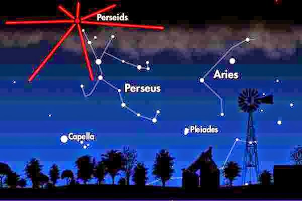 http://sciencythoughts.blogspot.co.uk/2014/08/the-perseid-meteor-shower.html