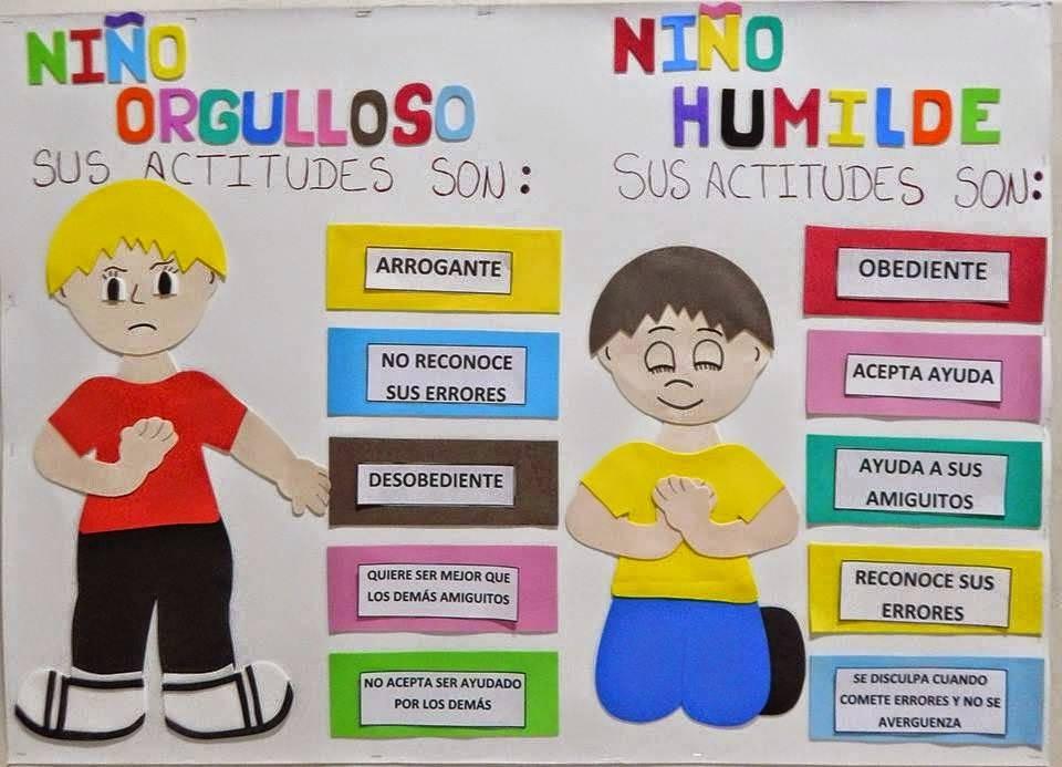 EBI Argentina : Niño humilde y niño orgulloso