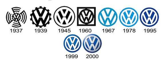 evolution of logo designs