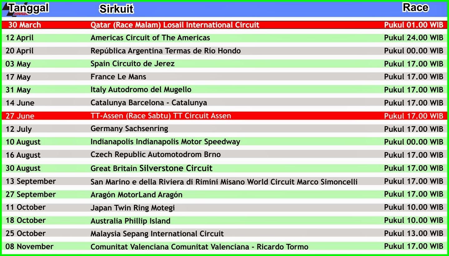 Motogp Live Streaming Argentina 2014   MotoGP 2017 Info, Video, Points Table