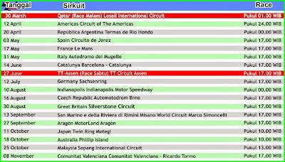 Informasi lengkap jadwal race motogp 2015 Trans7