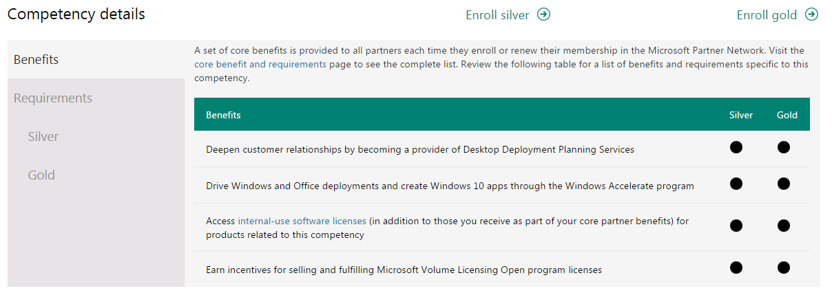 Microsoft Certification And Competency Announcements From Wpc 2015
