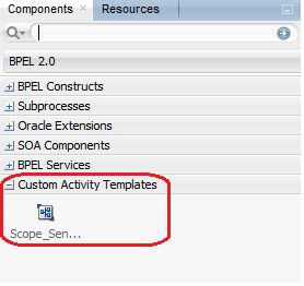 Custom Activity Template soa 12c