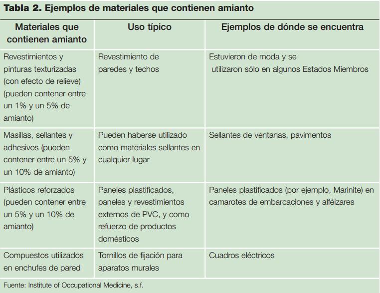 Guía Básica de Acción Sindical sobre el Amianto de CGT | CGT ...