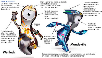 wenlock mandeville 2012 2 London Olympics 2012 Games – Rumors False Flag Operation!