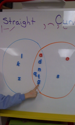 sorting letters according to straight, curved or both