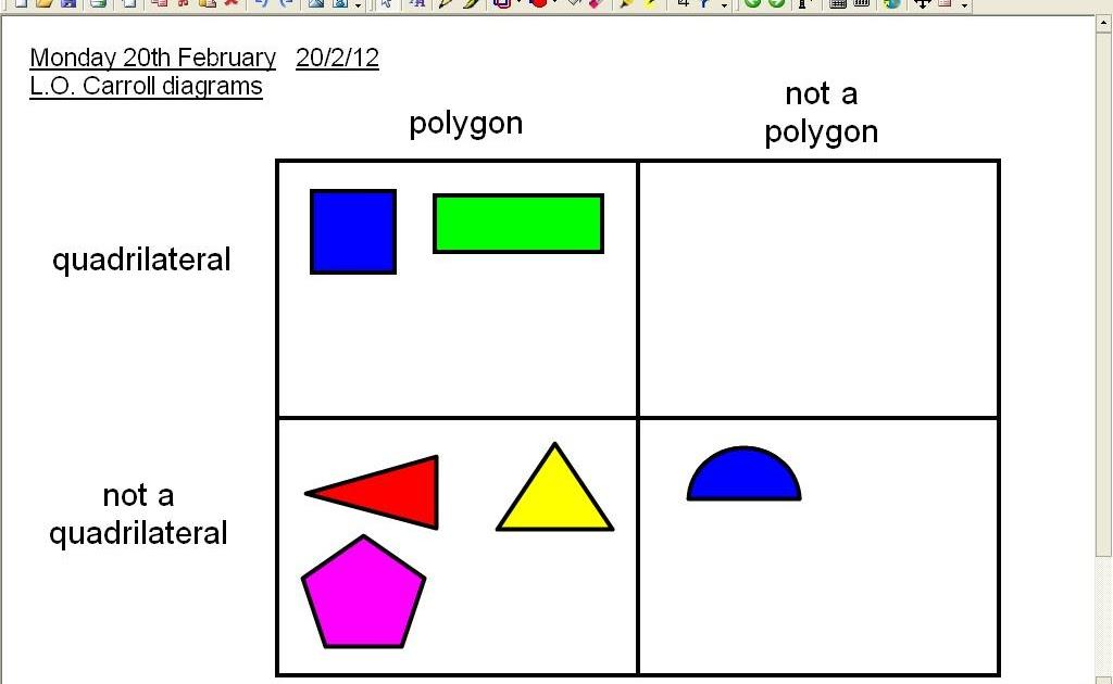 Mr Howes Class Maths Carroll Diagrams