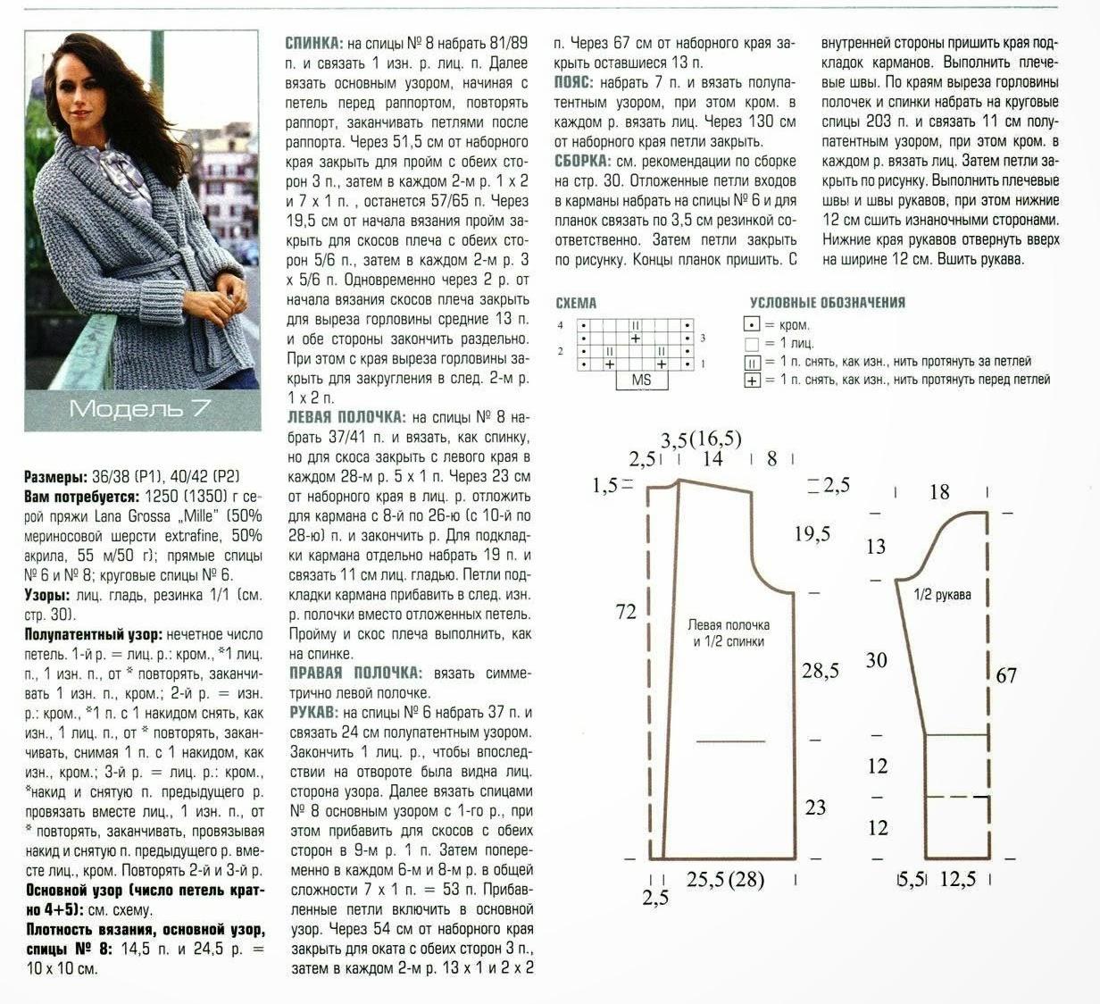 Схемы вязания спицами кардиганов для женщин модные 2018 фото