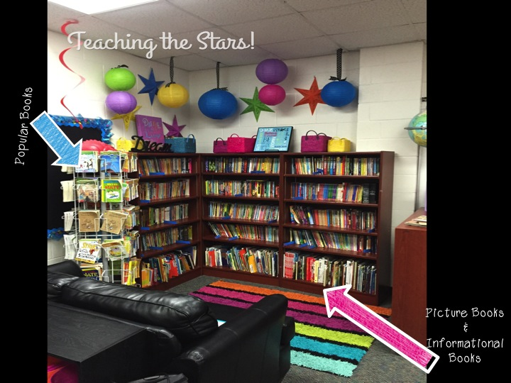Creating A Classroom For Success Our Classroom Library Teaching