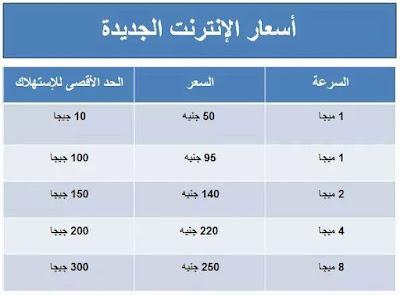الأسعار الجديدة للانترنت في مصر - باقات النت الجديدة