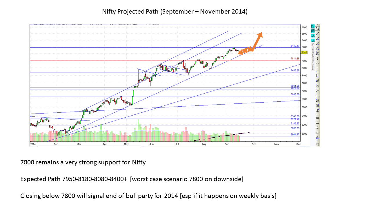 Ace nifty trading system cracked