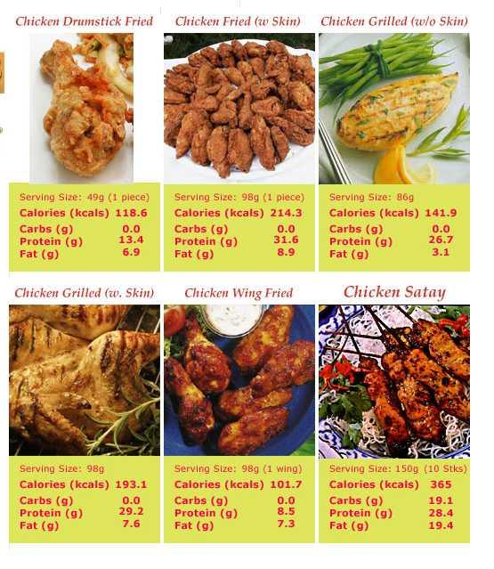 Kalori Jagung Rebus