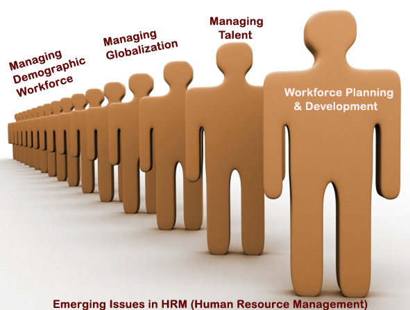 what is hrm what are some Cursor of the term human resource management) was primarily involved in record keep - some employers set up labor welfare and administration.