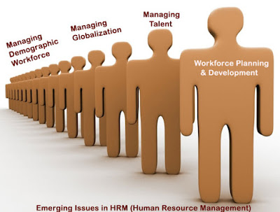 Phd thesis human resource development