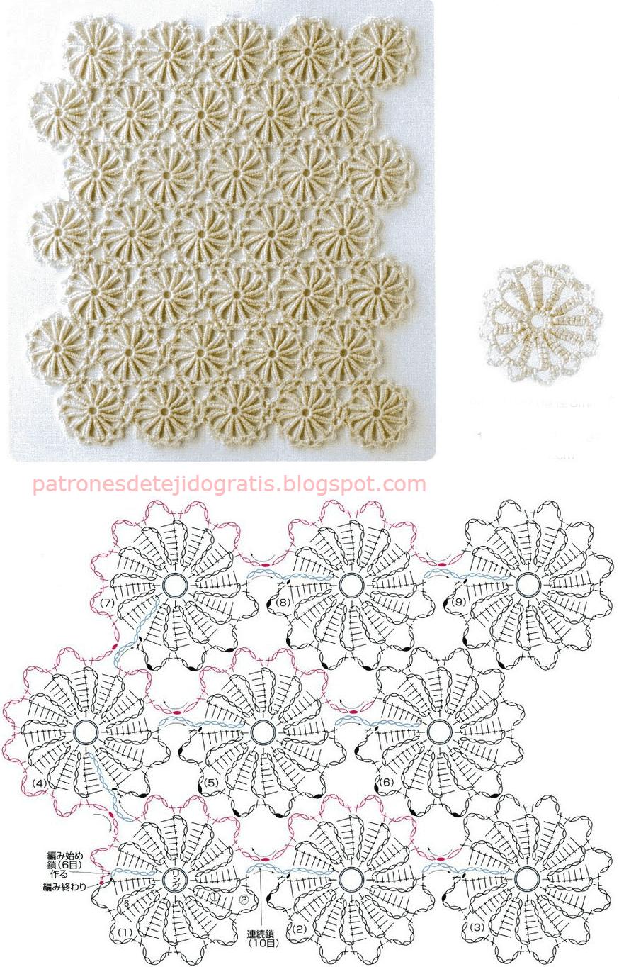 Patrón de motivo circular unido con crochet continuo