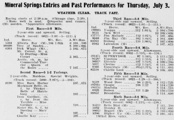 Race Form Published For Opening Day At The Mineral Springs Race Track,  1913. The Dayu0027s Feature Was Race Four, Won By Vigorous. Source: Daily Racing  Form, ...